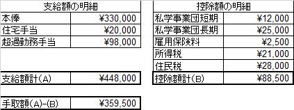 f:id:klmdyaw:20150421084958p:plain